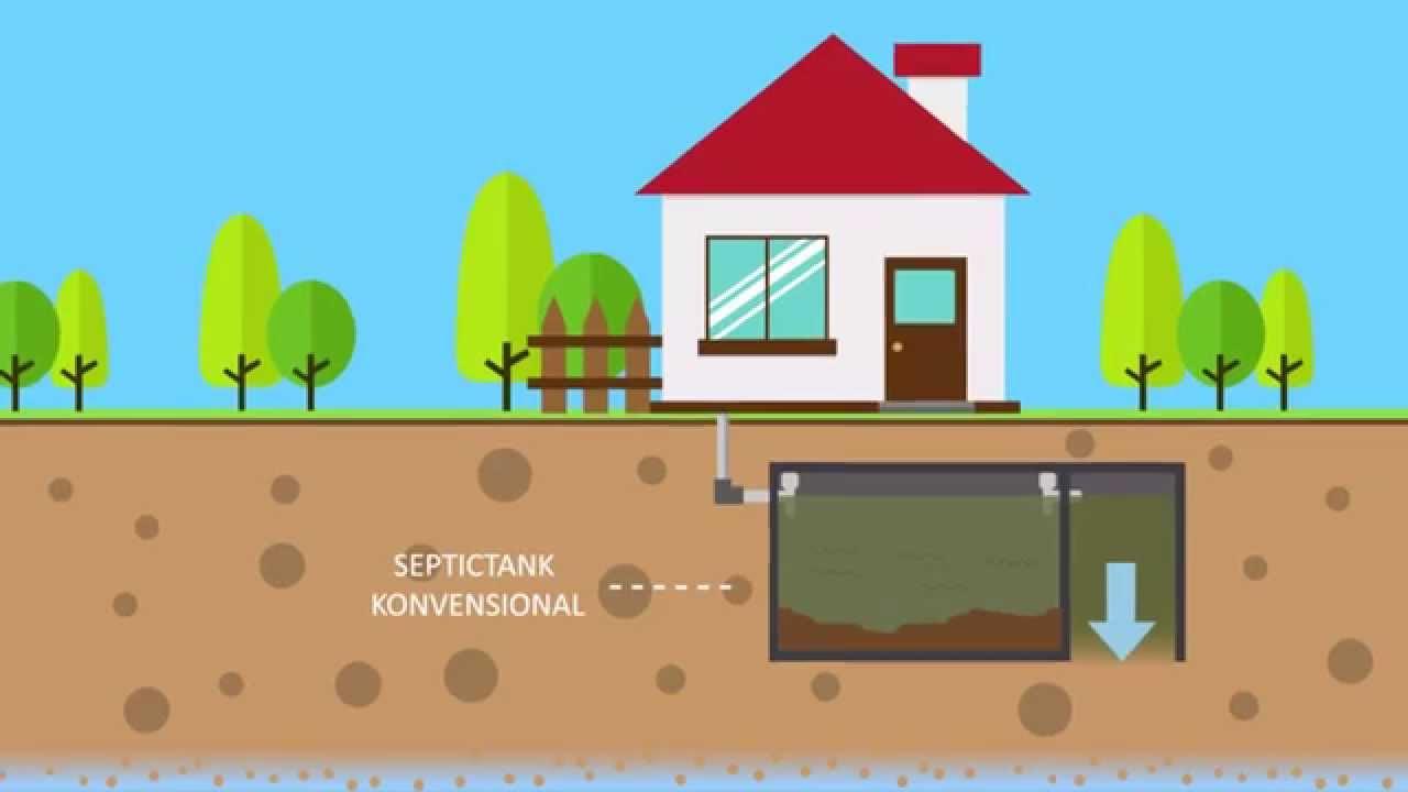 Cara Membuat Septic Tank Rumah yang Benar